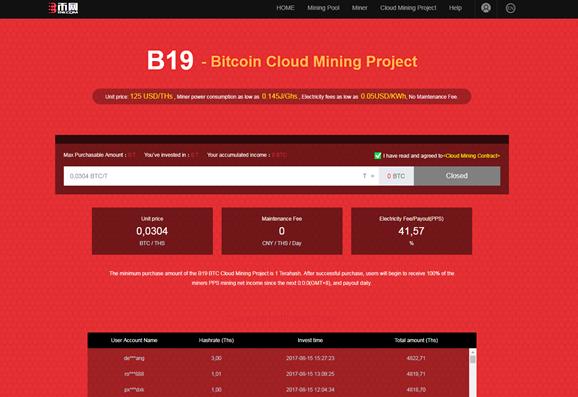 BW cloud mining B19 contract
