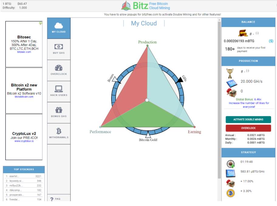 Bitzfree Free Cloud Mining