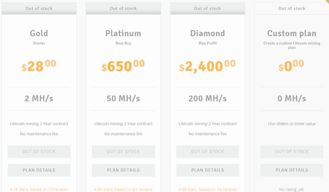 Bitcoin Cloud Mining Overview