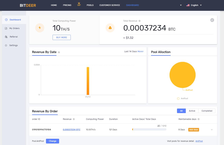 Bitdeer cloud mining review dashboard